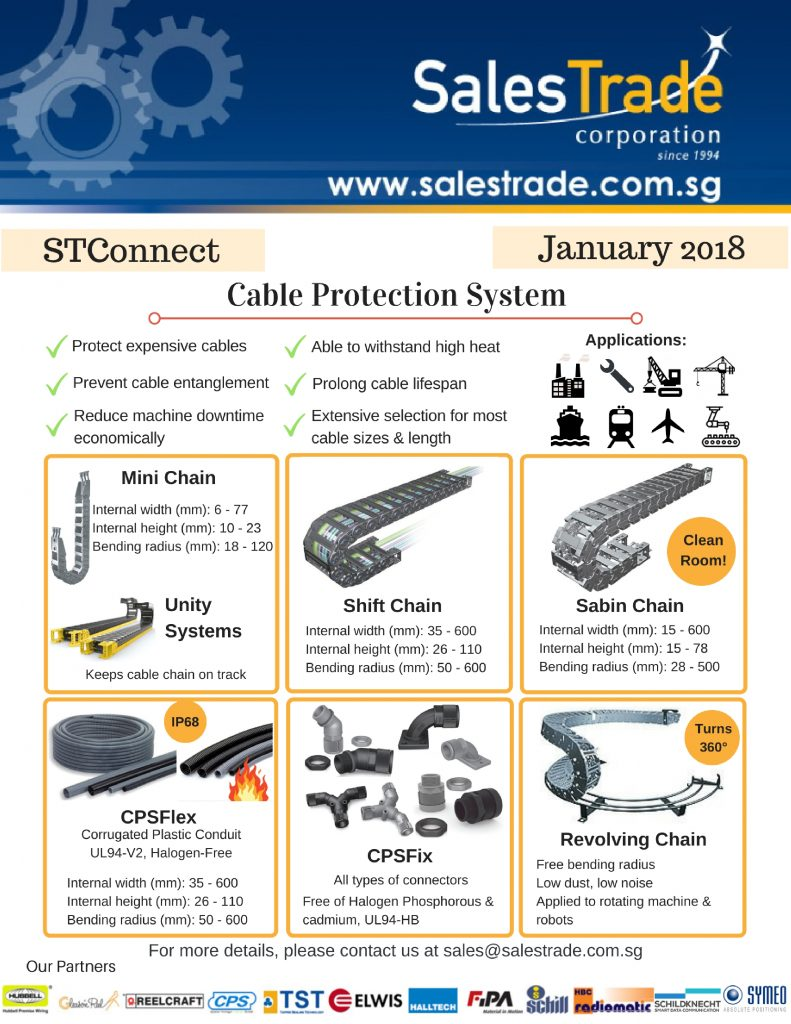 cable chains, IP68 conduits, cable connectors, electrical cables