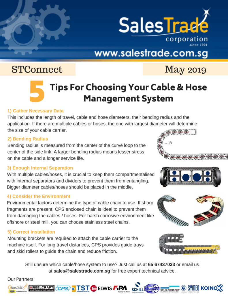 cable chain. cable reel, cable management systems, cable carrier, cable tray