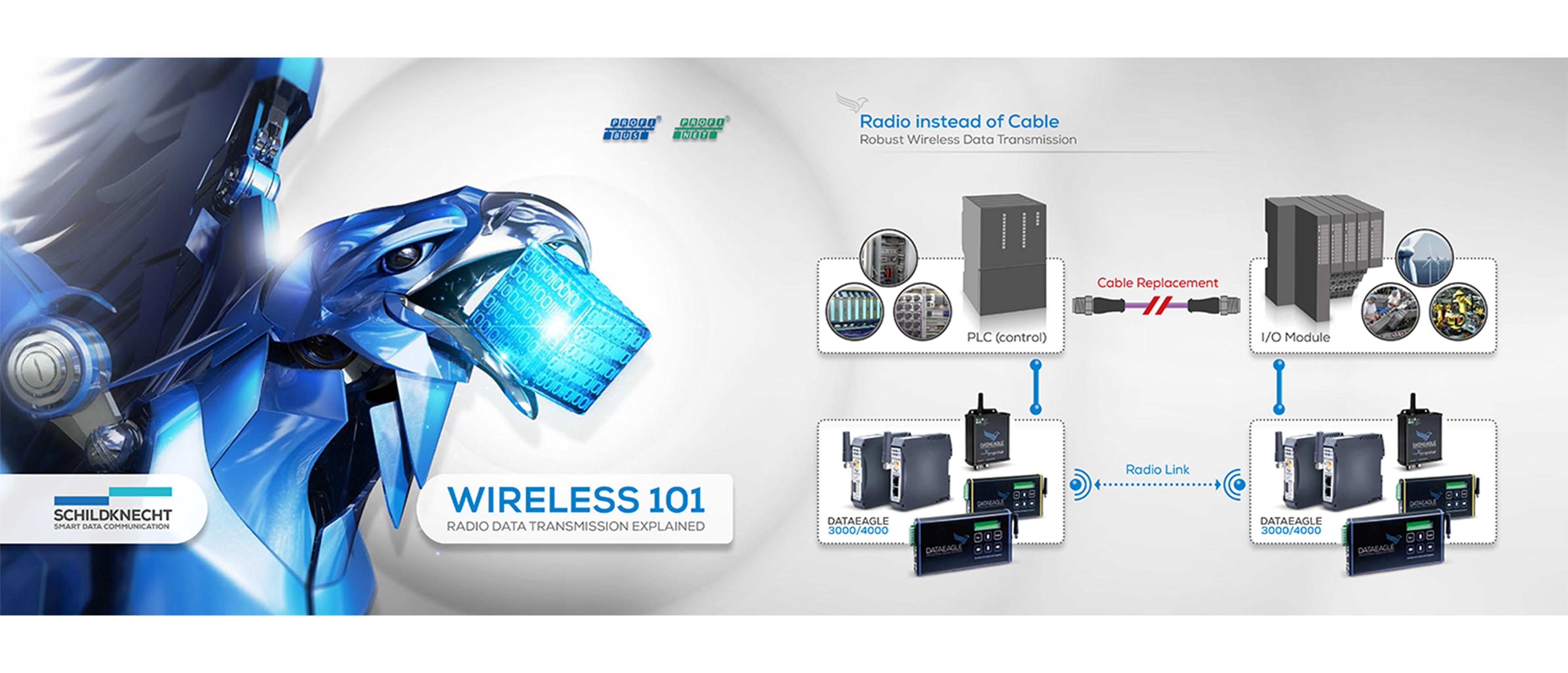 Wireless Data Transmission DataEagle by Schildknecht. Using Profibus & Profinet technology, IoT.